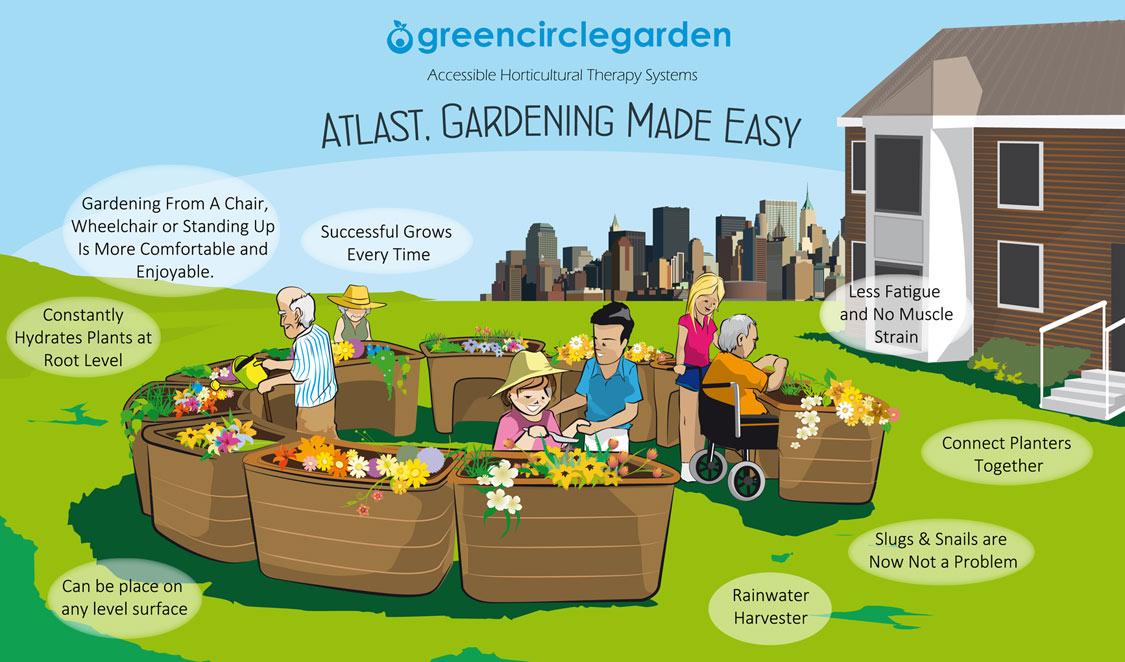 Green Circle Garden