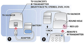 TV Silencer Install