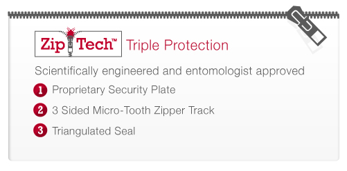 ZipTech Triple Protection