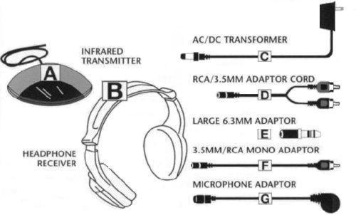 how to connect sylvania wireless headphones to tv