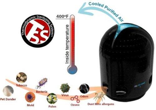 Onix 3000 Diagram