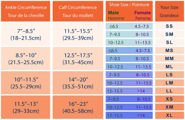 Sigvaris compression stockings size chart
