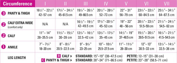 Compression Stocking Sizing Chart