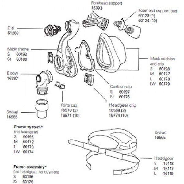 Mirage Activa™ LT Nasal Mask System Accessories & Replacement Parts by ResMed
