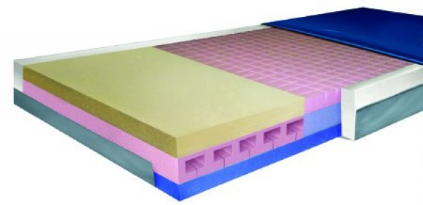 Drive Medical Multi-Ply Series 3 Layer Pressure Redistribution Foam Mattress