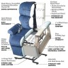 Golden Technologies Medium MaxiComfort Series Lift Chair