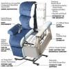 Golden Technologies Comforter Wide Series Large Lift Chair