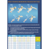 Neonatal and Pediatric Sizes