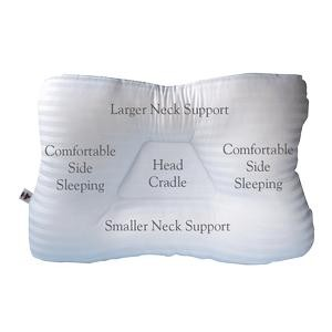 Core Products Tri-Core Fiber Pillow