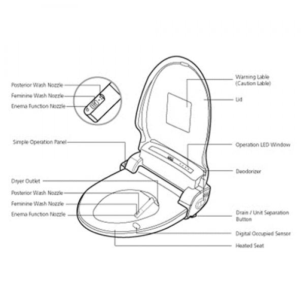 Bio Bidet Supreme BB 1000 Bidet Seat