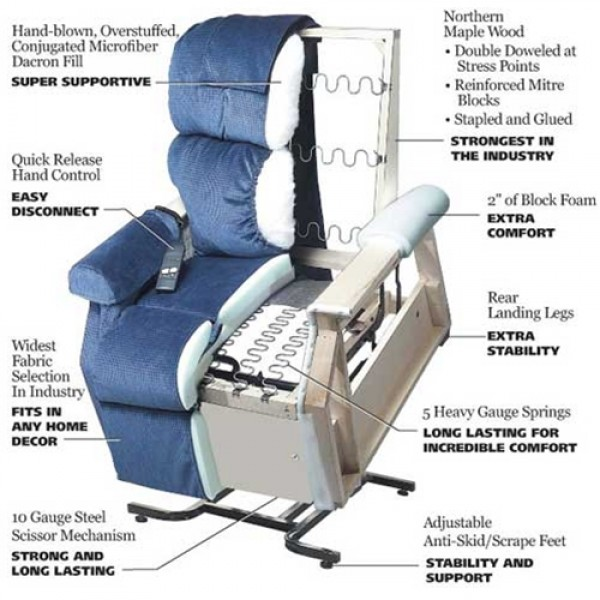 Golden Technologies Value Series Capri Lift Chair