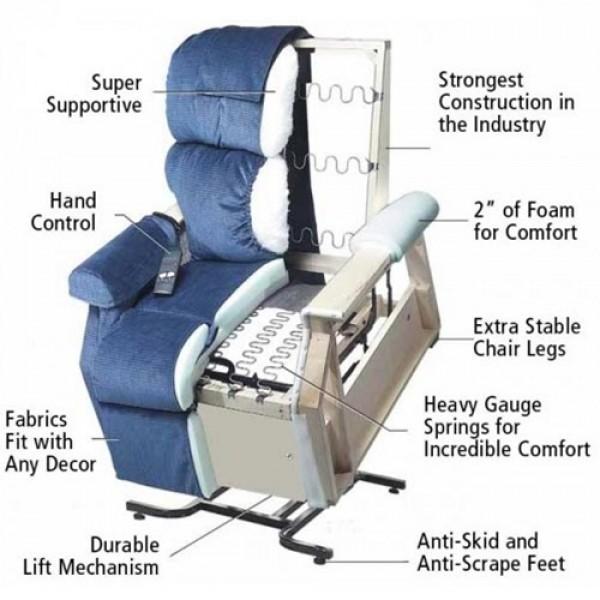 Golden Technologies MaxiComfort Series Lift Chair Small