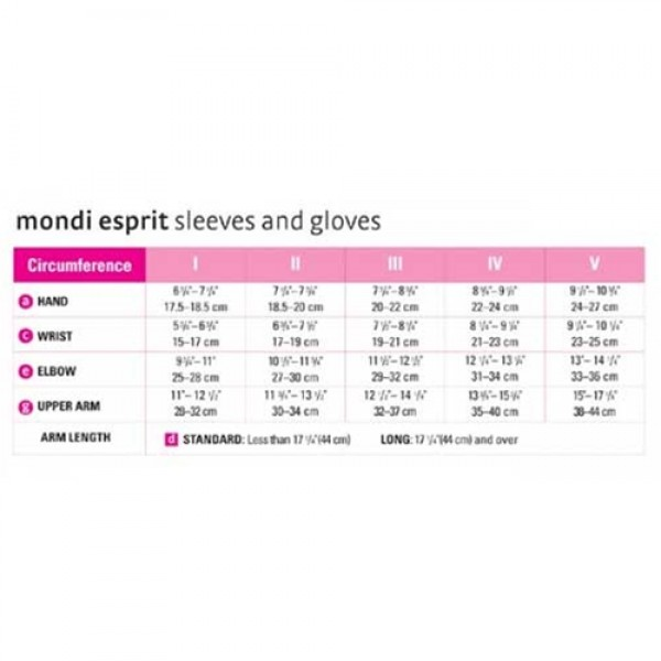 Medi Mondi Esprit Compression Arm Sleeve