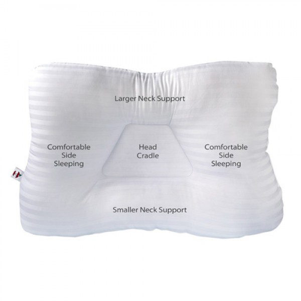 Tri-Core Orthopedic Support Pillow