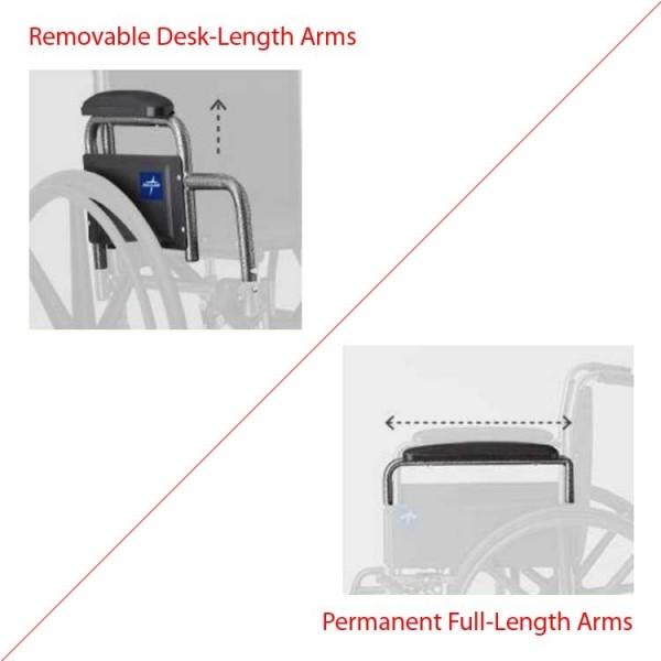 Armrest Options