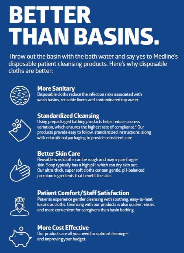 Replaces Wash Basins