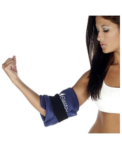 Arms - Elbows - Shoulders
